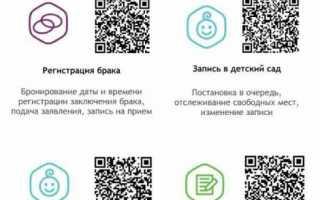 Госуслуги Новочеркасск личный кабинет