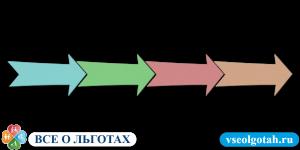 arrows-2027262_640-300x150.png