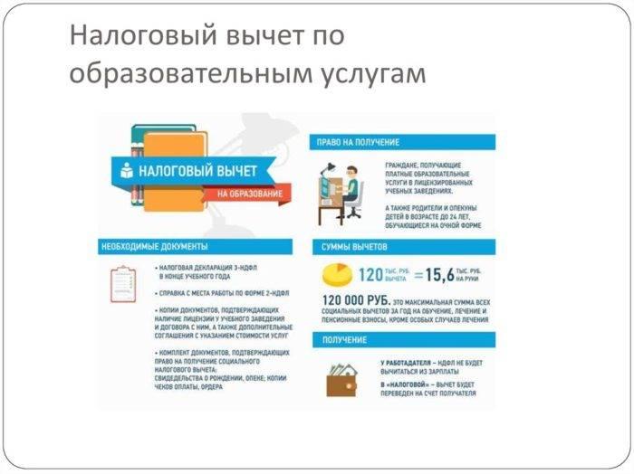 Nalogovyj-vychet-za-obuchenie-cherez-Gosuslugi-1-e1545203781153.jpg